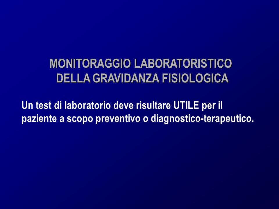 MONITORAGGIO LABORATORISTICO DELLA GRAVIDANZA FISIOLOGICA DELLA GRAVIDANZA FISIOLOGICA Un test di laboratorio deve risultare UTILE per il paziente a s