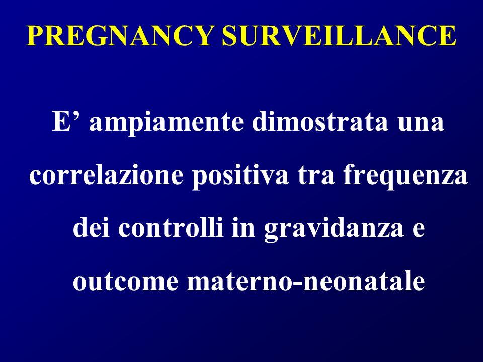 PREGNANCY SURVEILLANCE E ampiamente dimostrata una correlazione positiva tra frequenza dei controlli in gravidanza e outcome materno-neonatale