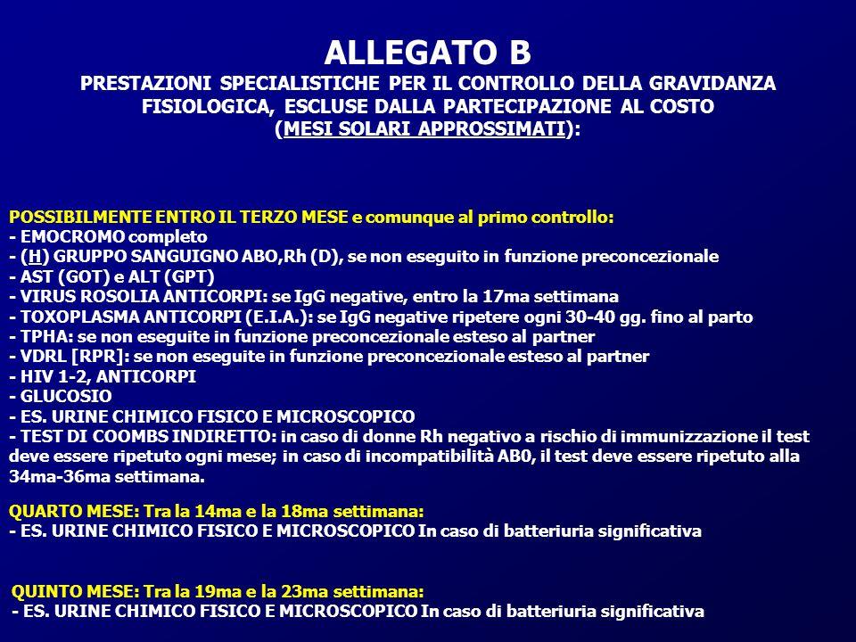 ALLEGATO B PRESTAZIONI SPECIALISTICHE PER IL CONTROLLO DELLA GRAVIDANZA FISIOLOGICA, ESCLUSE DALLA PARTECIPAZIONE AL COSTO (MESI SOLARI APPROSSIMATI): POSSIBILMENTE ENTRO IL TERZO MESE e comunque al primo controllo: - EMOCROMO completo - (H) GRUPPO SANGUIGNO ABO,Rh (D), se non eseguito in funzione preconcezionale - AST (GOT) e ALT (GPT) - VIRUS ROSOLIA ANTICORPI: se IgG negative, entro la 17ma settimana - TOXOPLASMA ANTICORPI (E.I.A.): se IgG negative ripetere ogni 30-40 gg.