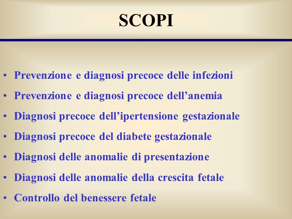 SCOPI Prevenzione e diagnosi precoce delle infezioni Prevenzione e diagnosi precoce dellanemia Diagnosi precoce dellipertensione gestazionale Diagnosi