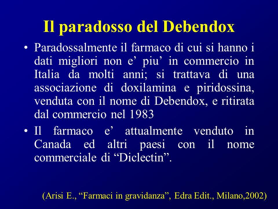 Il paradosso del Debendox Paradossalmente il farmaco di cui si hanno i dati migliori non e piu in commercio in Italia da molti anni; si trattava di una associazione di doxilamina e piridossina, venduta con il nome di Debendox, e ritirata dal commercio nel 1983 Il farmaco e attualmente venduto in Canada ed altri paesi con il nome commerciale di Diclectin.