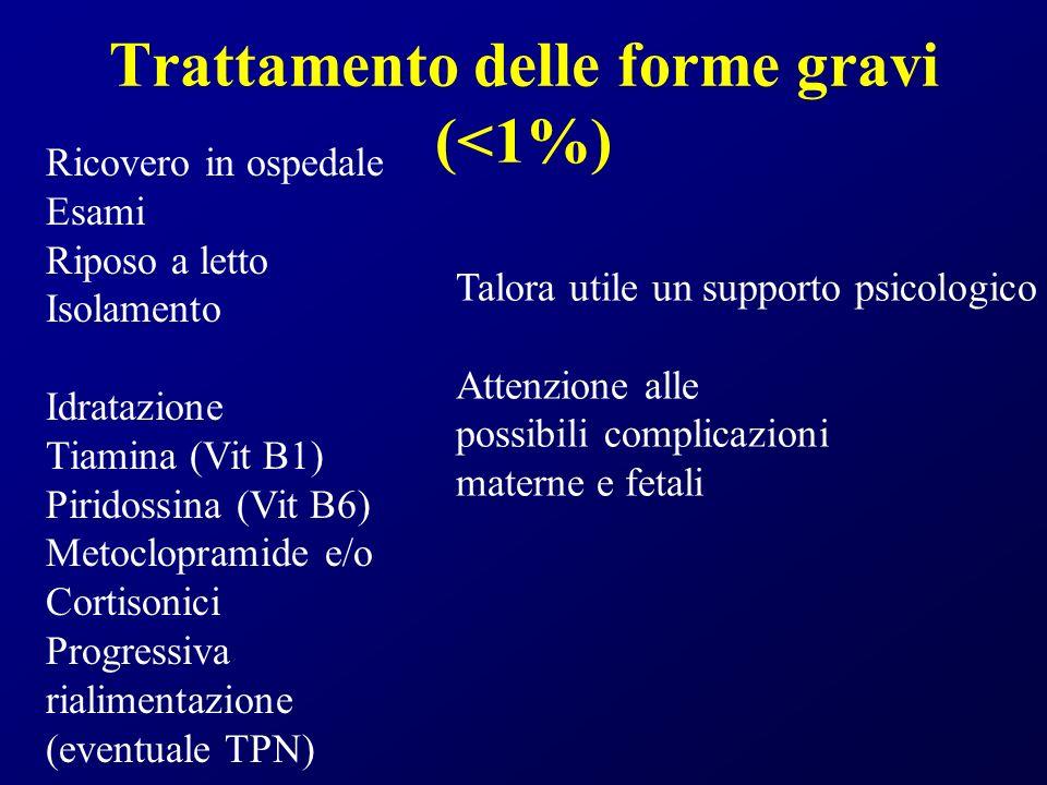 Trattamento delle forme gravi (<1%) Ricovero in ospedale Esami Riposo a letto Isolamento Idratazione Tiamina (Vit B1) Piridossina (Vit B6) Metoclopram