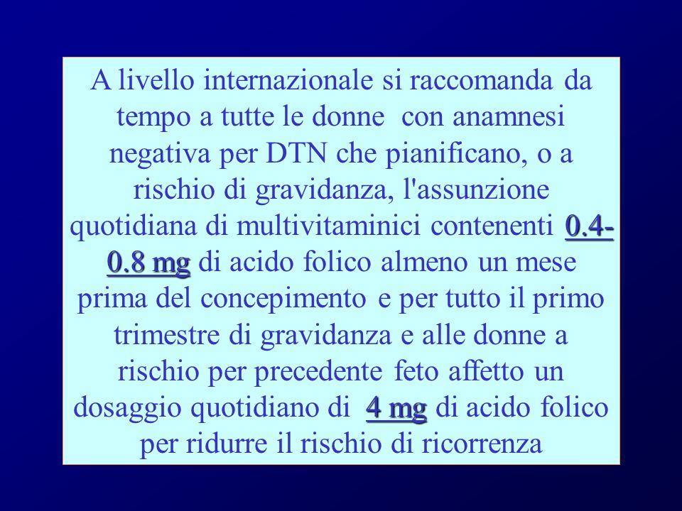 0.4- 0.8 mg 4 mg A livello internazionale si raccomanda da tempo a tutte le donne con anamnesi negativa per DTN che pianificano, o a rischio di gravidanza, l assunzione quotidiana di multivitaminici contenenti 0.4- 0.8 mg di acido folico almeno un mese prima del concepimento e per tutto il primo trimestre di gravidanza e alle donne a rischio per precedente feto affetto un dosaggio quotidiano di 4 mg di acido folico per ridurre il rischio di ricorrenza