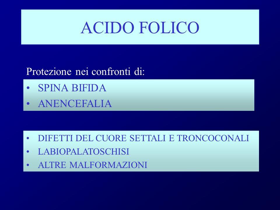 ACIDO FOLICO Protezione nei confronti di: SPINA BIFIDA ANENCEFALIA DIFETTI DEL CUORE SETTALI E TRONCOCONALI LABIOPALATOSCHISI ALTRE MALFORMAZIONI