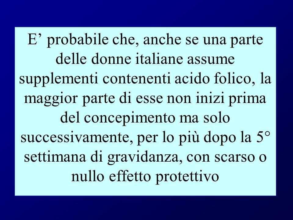E probabile che, anche se una parte delle donne italiane assume supplementi contenenti acido folico, la maggior parte di esse non inizi prima del concepimento ma solo successivamente, per lo più dopo la 5° settimana di gravidanza, con scarso o nullo effetto protettivo