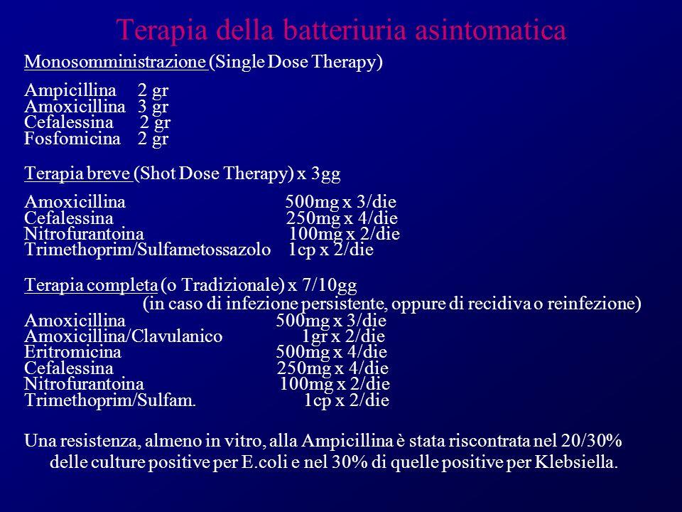 Terapia della batteriuria asintomatica Monosomministrazione (Single Dose Therapy) Ampicillina 2 gr Amoxicillina 3 gr Cefalessina 2 gr Fosfomicina 2 gr
