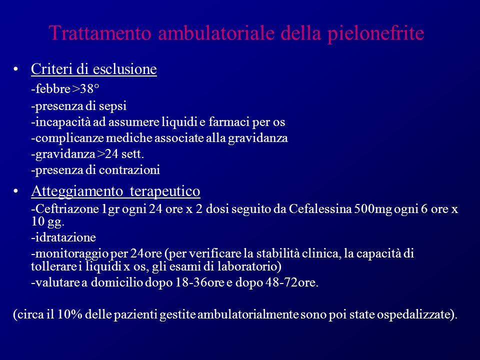 Trattamento ambulatoriale della pielonefrite Criteri di esclusione -febbre >38° -presenza di sepsi -incapacità ad assumere liquidi e farmaci per os -c