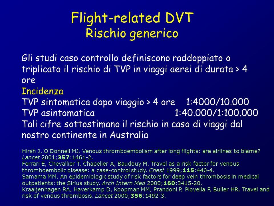Gli studi caso controllo definiscono raddoppiato o triplicato il rischio di TVP in viaggi aerei di durata > 4 ore Incidenza TVP sintomatica dopo viaggio > 4 ore1:4000/10.000 TVP asintomatica 1:40.000/1:100.000 Tali cifre sottostimano il rischio in caso di viaggi dal nostro continente in Australia Flight-related DVT Rischio generico Hirsh J, O Donnell MJ.