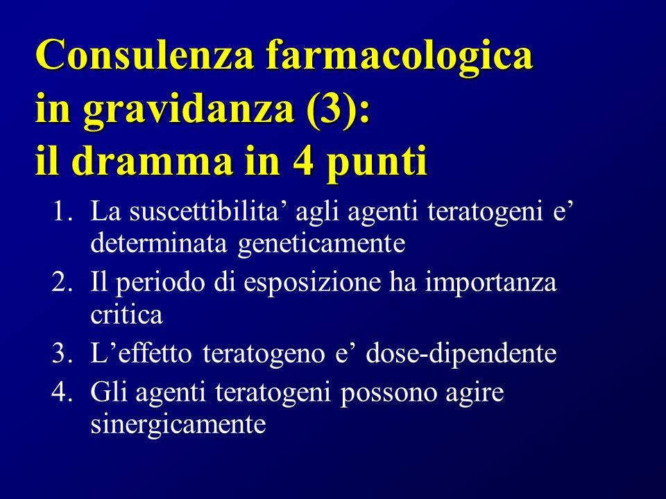 Consulenza farmacologica in gravidanza (3): il dramma in 4 punti 1.La suscettibilita agli agenti teratogeni e determinata geneticamente 2.Il periodo di esposizione ha importanza critica 3.Leffetto teratogeno e dose-dipendente 4.Gli agenti teratogeni possono agire sinergicamente