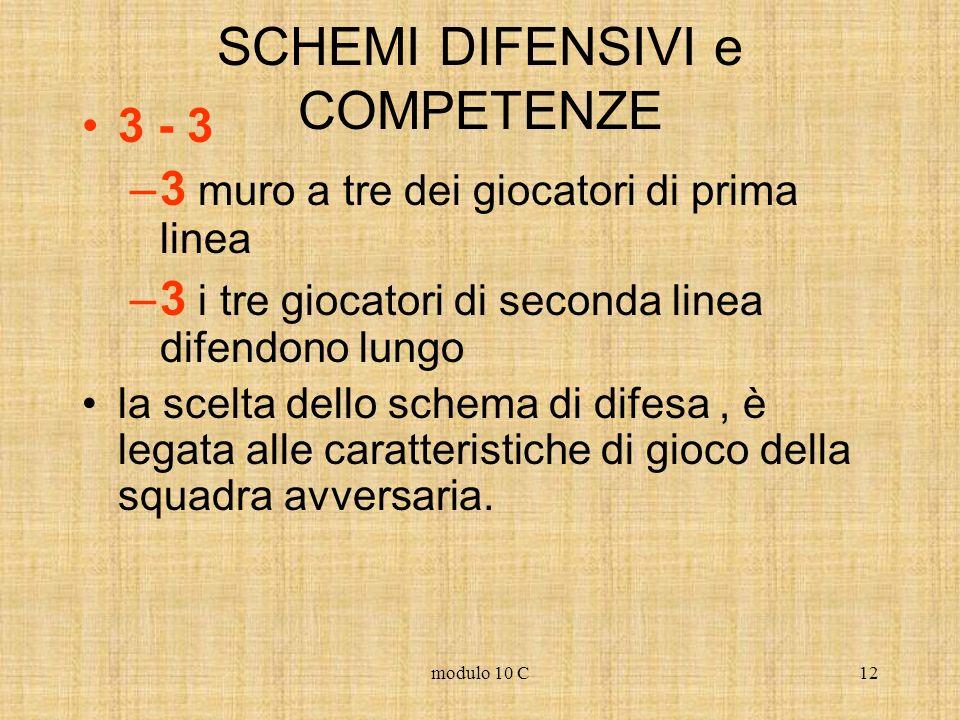 modulo 10 C12 SCHEMI DIFENSIVI e COMPETENZE 3 - 3 –3 muro a tre dei giocatori di prima linea –3 i tre giocatori di seconda linea difendono lungo la sc
