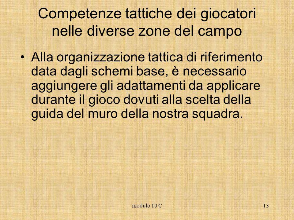modulo 10 C13 Competenze tattiche dei giocatori nelle diverse zone del campo Alla organizzazione tattica di riferimento data dagli schemi base, è nece