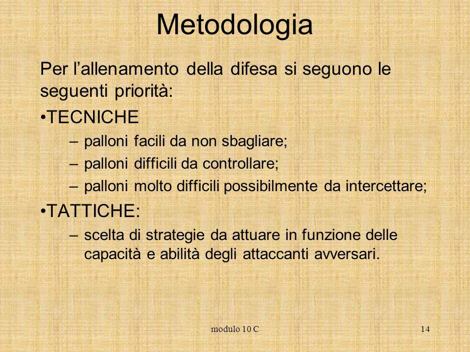 modulo 10 C14 Metodologia Per lallenamento della difesa si seguono le seguenti priorità: TECNICHE –palloni facili da non sbagliare; –palloni difficili