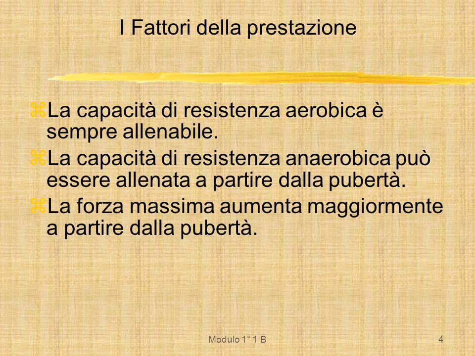Modulo 1° 1 B4 I Fattori della prestazione La capacità di resistenza aerobica è sempre allenabile. La capacità di resistenza anaerobica può essere all