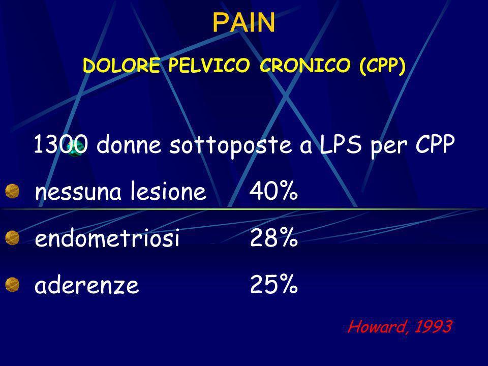 INFERTILITY LAPAROSCOPIA DIAGNOSTICA ed INFERTILITA Riscontro Laparoscopico nella sterilità inspiegata Alterazioni tubariche (34%) Occl.