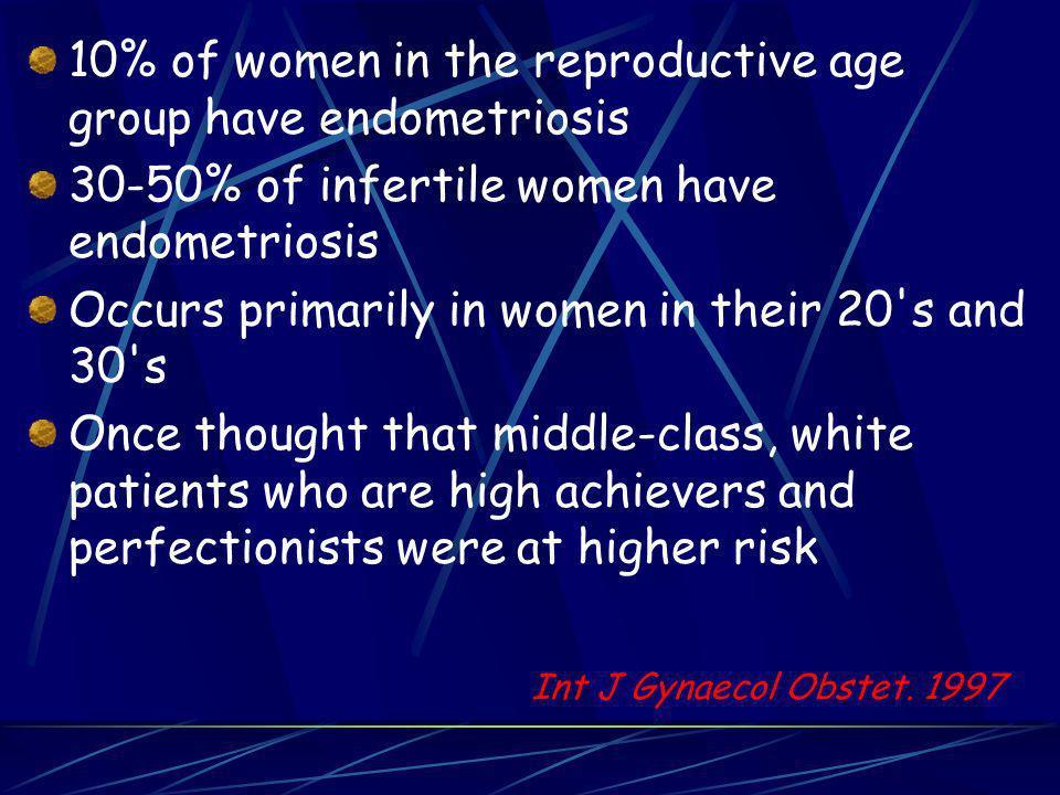 ENDOMETRIOSI NELLE ADOLESCENTI Lincidenza di endometriosi nelle adolescenti è tuttora sconosciuta.