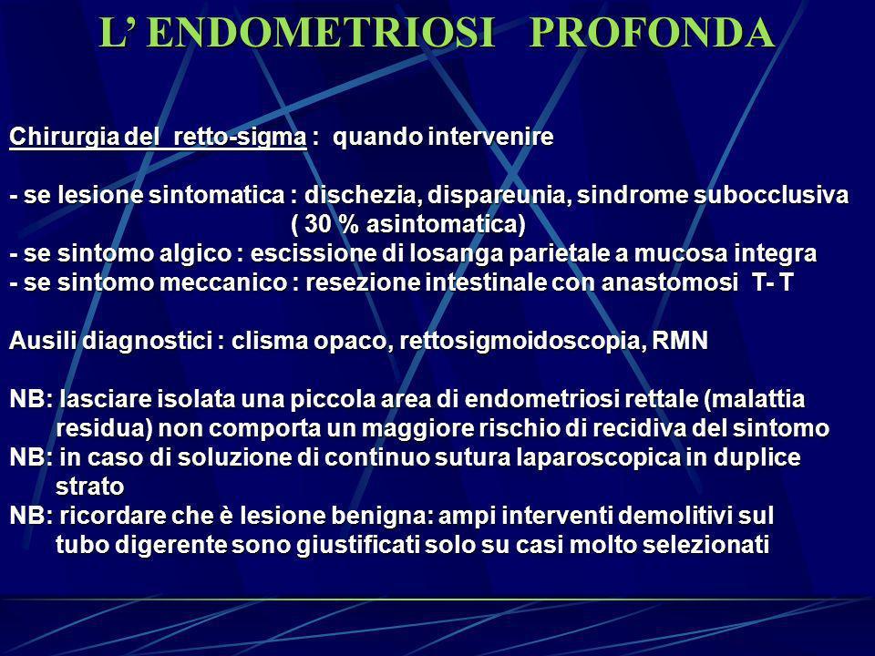 L ENDOMETRIOSI PROFONDA Chirurgia del setto retto-vaginale : quando intervenire - sintomi presenti ( dispareunia, dismenorrea) - sintomi presenti ( dispareunia, dismenorrea) - massa pelvica da definire - massa pelvica da definire - infertilità - infertilità Indagini diagnostiche : eco transrettale, RMN Tecnica : isolamento del nodulo a partire dal connettivo lasso extraperitoneale procedendo in senso centripeto verso la lesione - se lesione è molto laterale : tecnica di Hudson per il cancro infiltrante - se lesione è molto laterale : tecnica di Hudson per il cancro infiltrante - eventuale resezione vaginale se coinvolta la mucosa vaginale - eventuale resezione vaginale se coinvolta la mucosa vaginale