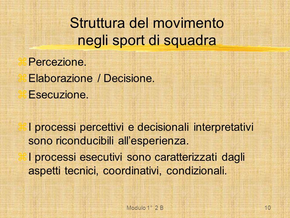 Modulo 1° 2 B10 Struttura del movimento negli sport di squadra Percezione. Elaborazione / Decisione. Esecuzione. I processi percettivi e decisionali i