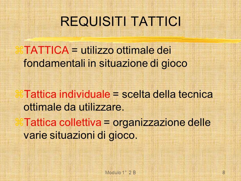 Modulo 1° 2 B8 REQUISITI TATTICI TATTICA = utilizzo ottimale dei fondamentali in situazione di gioco Tattica individuale = scelta della tecnica ottima