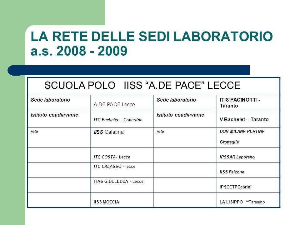 LA RETE DELLE SEDI LABORATORIO a.s. 2008 - 2009 SCUOLA POLO IISS A.DE PACE LECCE Sede laboratorio A.DE PACE Lecce Sede laboratorioITIS PACINOTTI - Tar