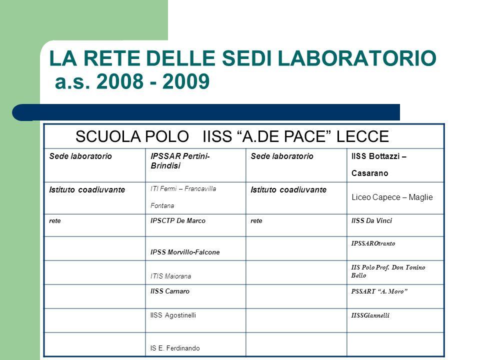 LA RETE DELLE SEDI LABORATORIO a.s. 2008 - 2009 SCUOLA POLO IISS A.DE PACE LECCE Sede laboratorioIPSSAR Pertini- Brindisi Sede laboratorioIISS Bottazz
