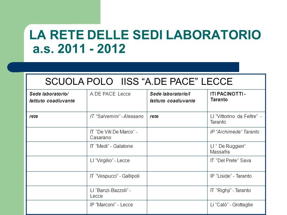 LA RETE DELLE SEDI LABORATORIO a.s. 2011 - 2012 SCUOLA POLO IISS A.DE PACE LECCE Sede laboratorio/ Istituto coadiuvante A.DE PACE LecceSede laboratori