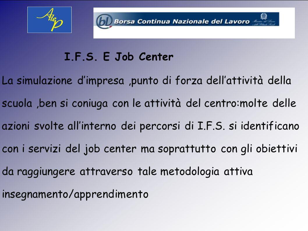 La simulazione dimpresa,punto di forza dellattività della scuola,ben si coniuga con le attività del centro:molte delle azioni svolte allinterno dei percorsi di I.F.S.