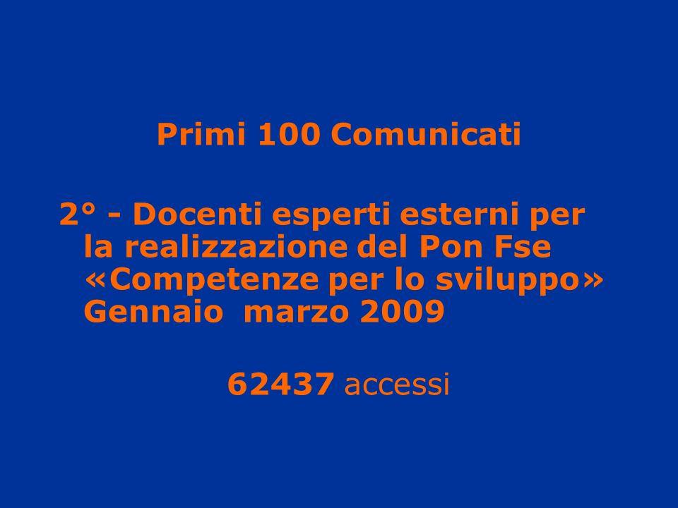 Primi 100 Comunicati 2° - Docenti esperti esterni per la realizzazione del Pon Fse «Competenze per lo sviluppo» Gennaio marzo 2009 62437 accessi