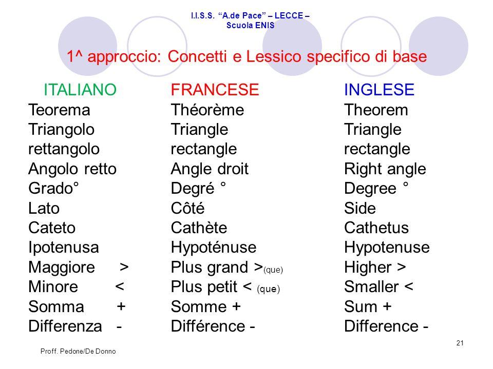 1^ approccio: Concetti e Lessico specifico di base ITALIANO Teorema Triangolo rettangolo Angolo retto Grado° Lato Cateto Ipotenusa Maggiore > Minore <