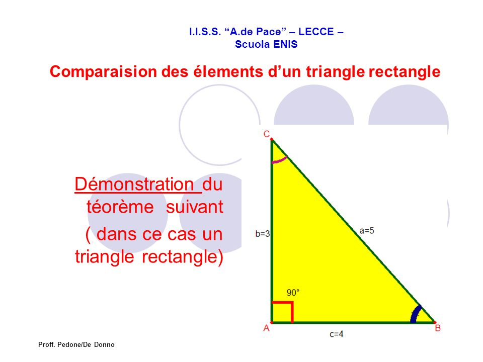 Comparaision des élements dun triangle rectangle Démonstration du téorème suivant ( dans ce cas un triangle rectangle) I.I.S.S. A.de Pace – LECCE – Sc