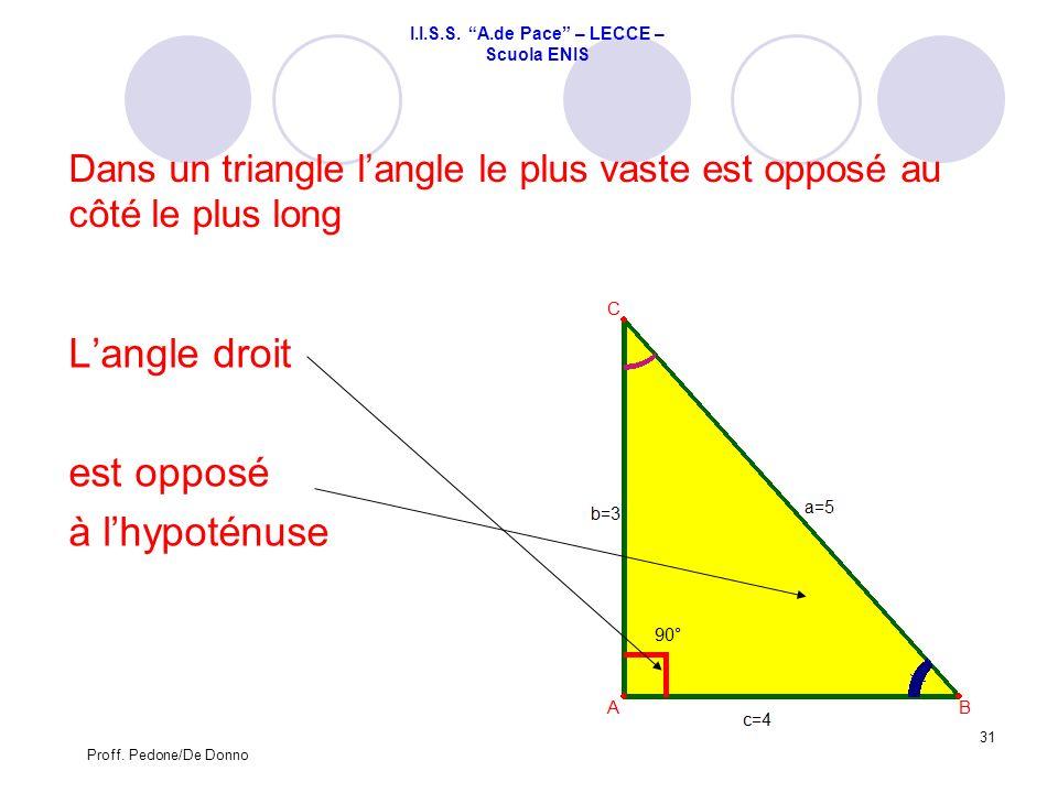 Dans un triangle langle le plus vaste est opposé au côté le plus long Langle droit est opposé à lhypoténuse 31 Proff. Pedone/De Donno I.I.S.S. A.de Pa