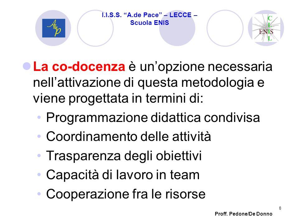 La co-docenza è unopzione necessaria nellattivazione di questa metodologia e viene progettata in termini di: Programmazione didattica condivisa Coordi