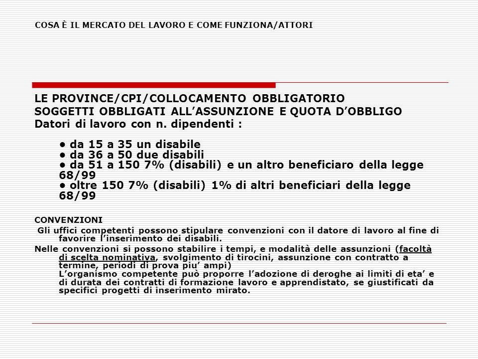 LE PROVINCE/CPI/COLLOCAMENTO OBBLIGATORIO SOGGETTI OBBLIGATI ALLASSUNZIONE E QUOTA DOBBLIGO Datori di lavoro con n. dipendenti : da 15 a 35 un disabil