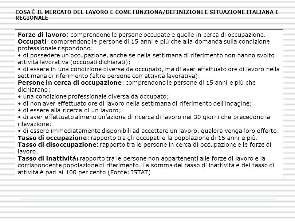 COSA È IL MERCATO DEL LAVORO E COME FUNZIONA/DEFINIZIONI E SITUAZIONE ITALIANA E REGIONALE Forze di lavoro: comprendono le persone occupate e quelle i