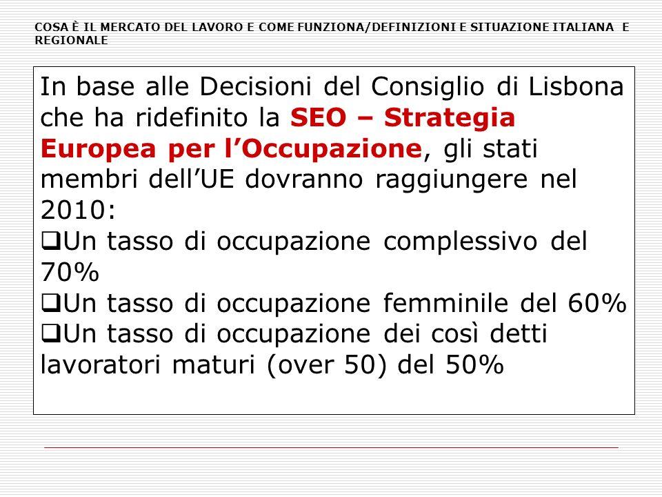 COSA È IL MERCATO DEL LAVORO E COME FUNZIONA/DEFINIZIONI E SITUAZIONE ITALIANA E REGIONALE In base alle Decisioni del Consiglio di Lisbona che ha ride