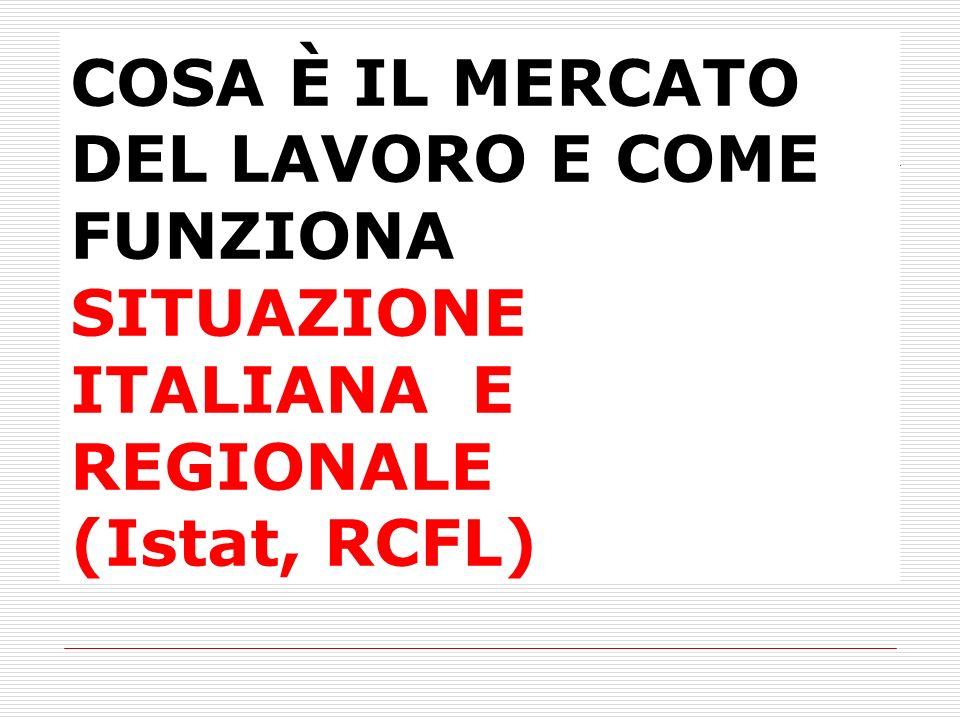 COSA È IL MERCATO DEL LAVORO E COME FUNZIONA SITUAZIONE ITALIANA E REGIONALE (Istat, RCFL)