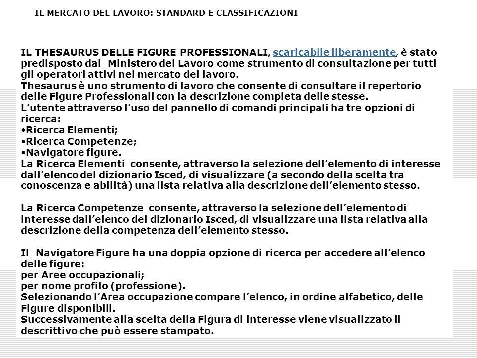 IL MERCATO DEL LAVORO: STANDARD E CLASSIFICAZIONI IL THESAURUS DELLE FIGURE PROFESSIONALI, scaricabile liberamente, è stato predisposto dal Ministero