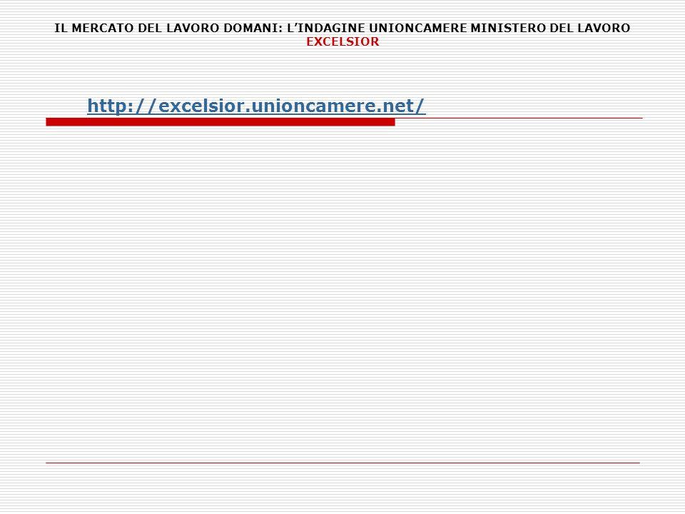 IL MERCATO DEL LAVORO DOMANI: LINDAGINE UNIONCAMERE MINISTERO DEL LAVORO EXCELSIOR http://excelsior.unioncamere.net/