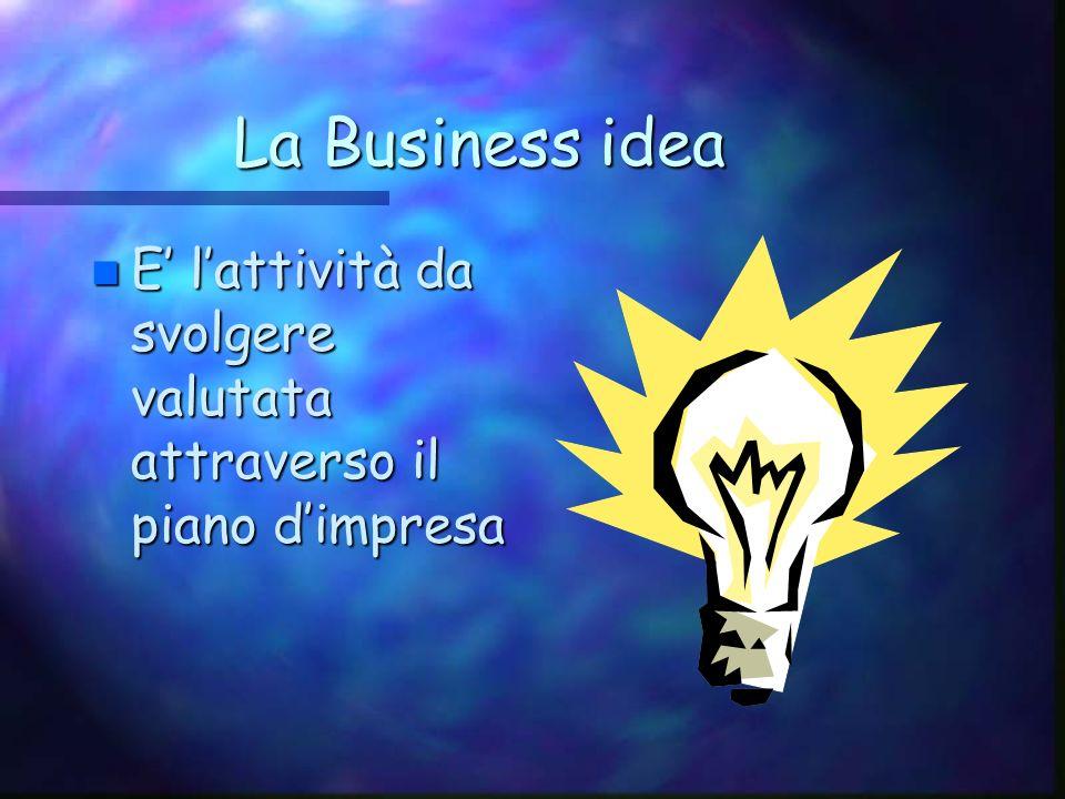 Lavviamento dellattività richiede: n Business n Business idea plan