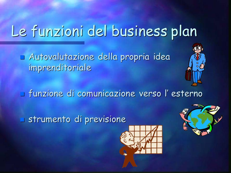 Il Business plan il piano di attività dellimpresa sintetizzata e razionalizzata in un documento