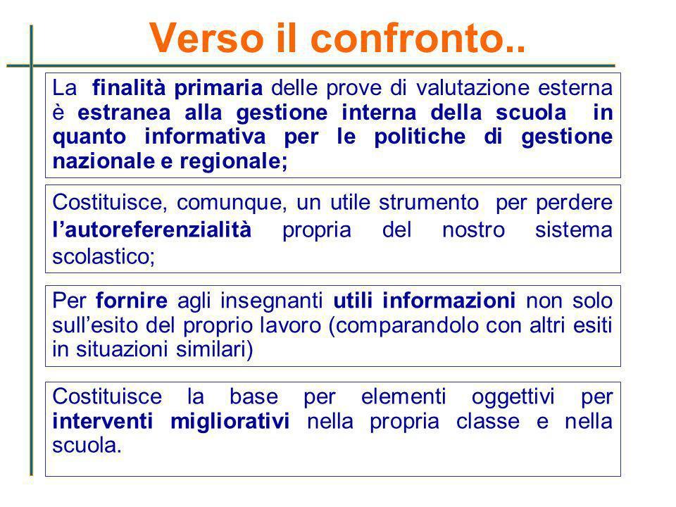 Verso il confronto.. Costituisce la base per elementi oggettivi per interventi migliorativi nella propria classe e nella scuola. La finalità primaria