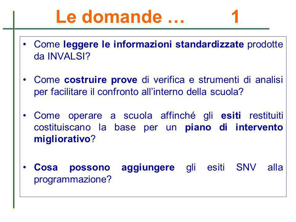 Le domande … 1 Come leggere le informazioni standardizzate prodotte da INVALSI? Come costruire prove di verifica e strumenti di analisi per facilitare