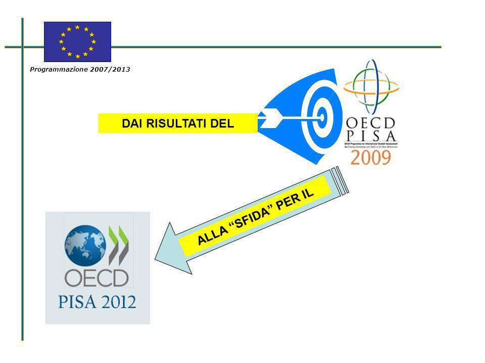 Programmazione 2007/2013 DAI RISULTATI DEL ALLA SFIDA PER IL