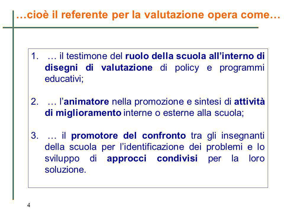 4 1. … il testimone del ruolo della scuola allinterno di disegni di valutazione di policy e programmi educativi; 2. … lanimatore nella promozione e si