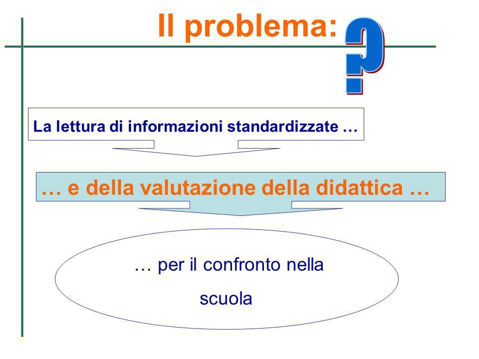 … per il confronto nella scuola … e della valutazione della didattica … Il problema: La lettura di informazioni standardizzate …