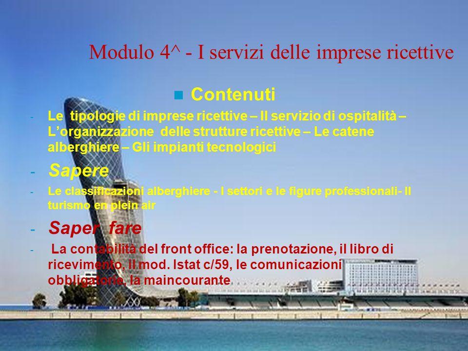Modulo 4^ - I servizi delle imprese ricettive Contenuti - Le tipologie di imprese ricettive – Il servizio di ospitalità – Lorganizzazione delle strutt