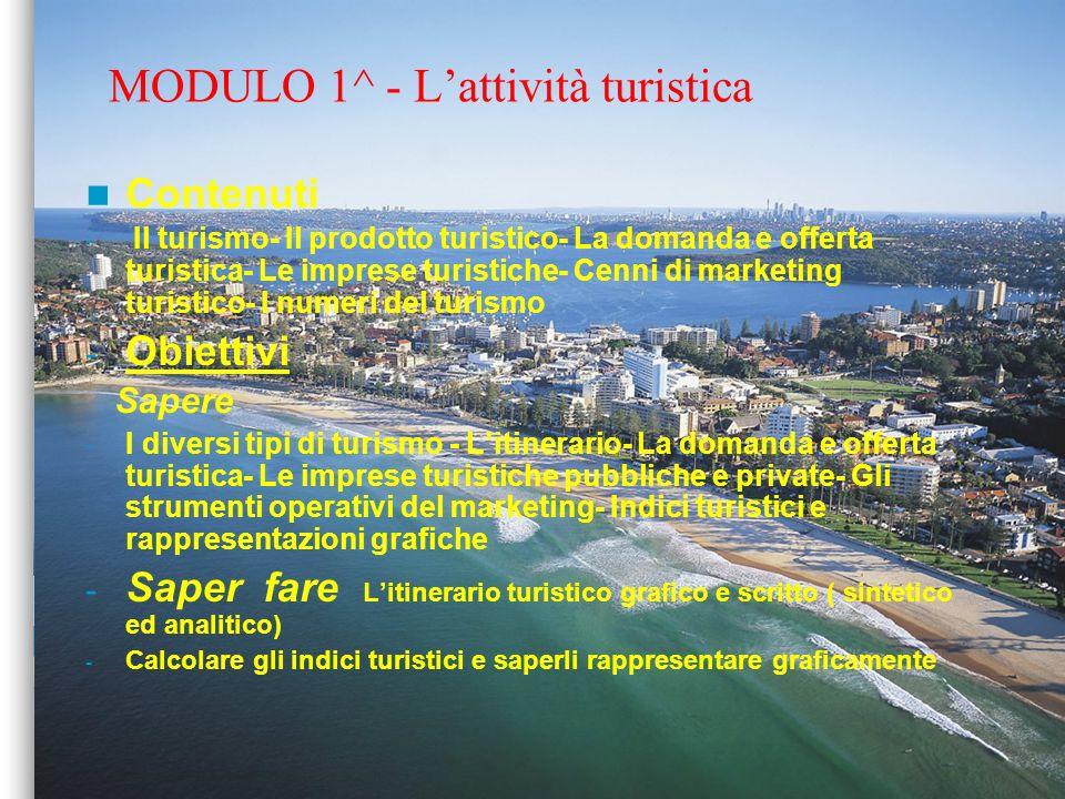 MODULO 1^ - Lattività turistica Contenuti - Il turismo- Il prodotto turistico- La domanda e offerta turistica- Le imprese turistiche- Cenni di marketi