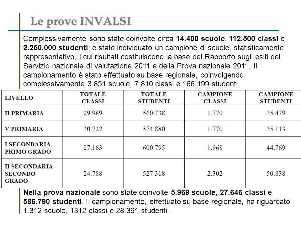 Le prove INVALSI Complessivamente sono state coinvolte circa 14.400 scuole, 112.500 classi e 2.250.000 studenti; è stato individuato un campione di scuole, statisticamente rappresentativo, i cui risultati costituiscono la base del Rapporto sugli esiti del Servizio nazionale di valutazione 2011 e della Prova nazionale 2011.