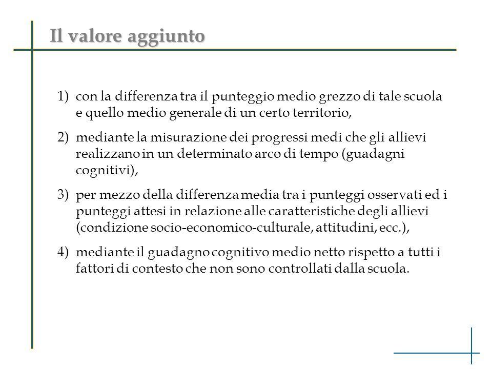 La varianza tra classi e tra alunni (2)