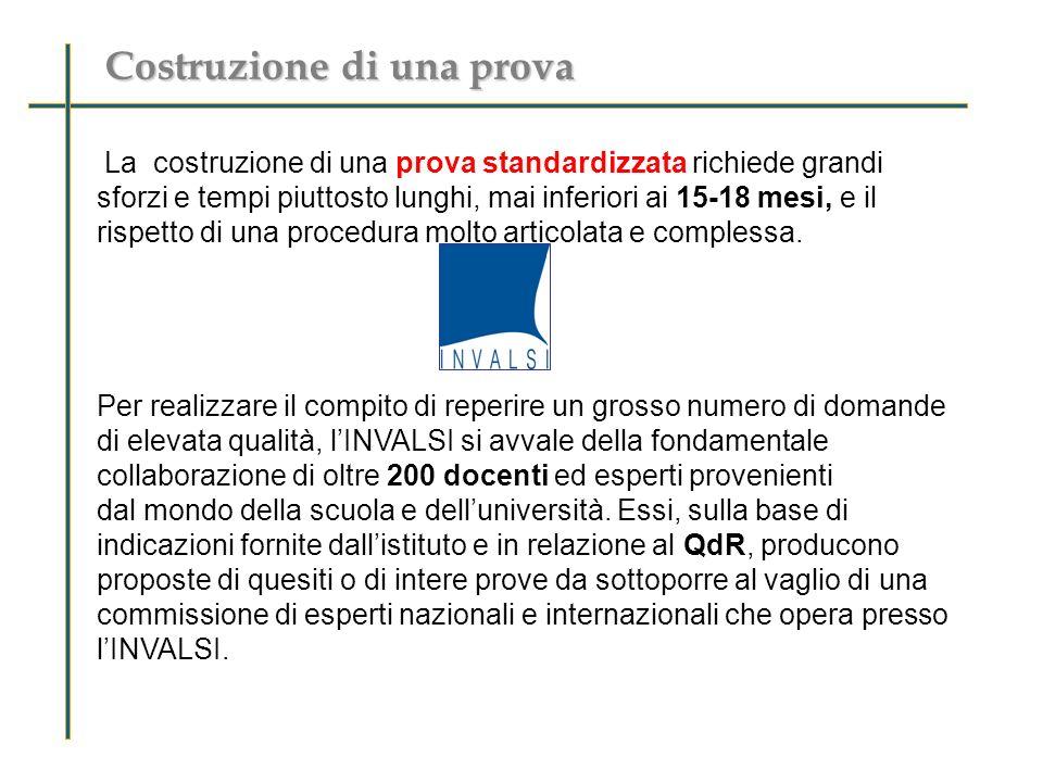 Sfide per il futuro Ampliamento della «scala» di misura, soprattutto per le prove di Italiano Ancoraggio delle prove Prospettiva diacronica Ancoraggio con i dati di contesto (valore aggiunto) Ampliamento del quadro di riferimento e rafforzamento del legame con le Indicazioni