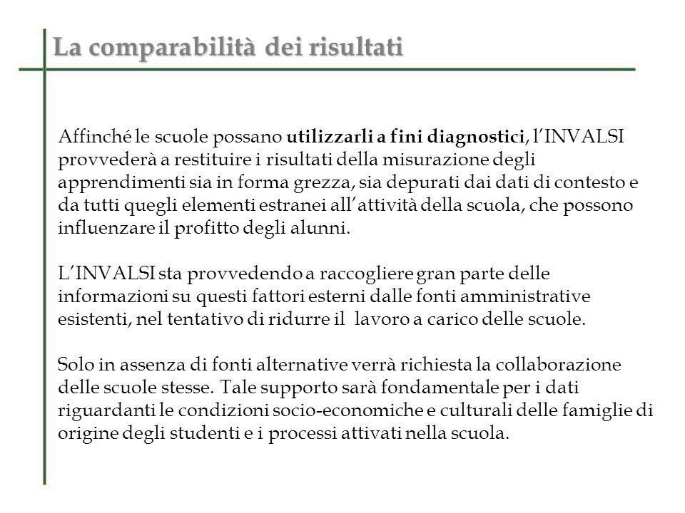 La qualità delle prove Livello FascicoloValori di α II primaria Italiano0,88 Matematica0,81 V primaria Italiano0,87 Matematica0,88 I sec.